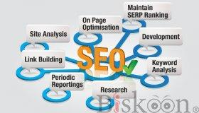 Exactly how to select a reliable SEO agency in Nepal?