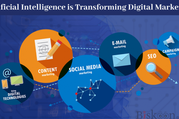 Artificial Intelligence Important for the Future of Digital Marketing in Nepal